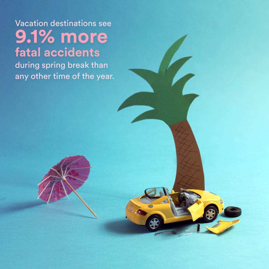 springbreak accidents infographic