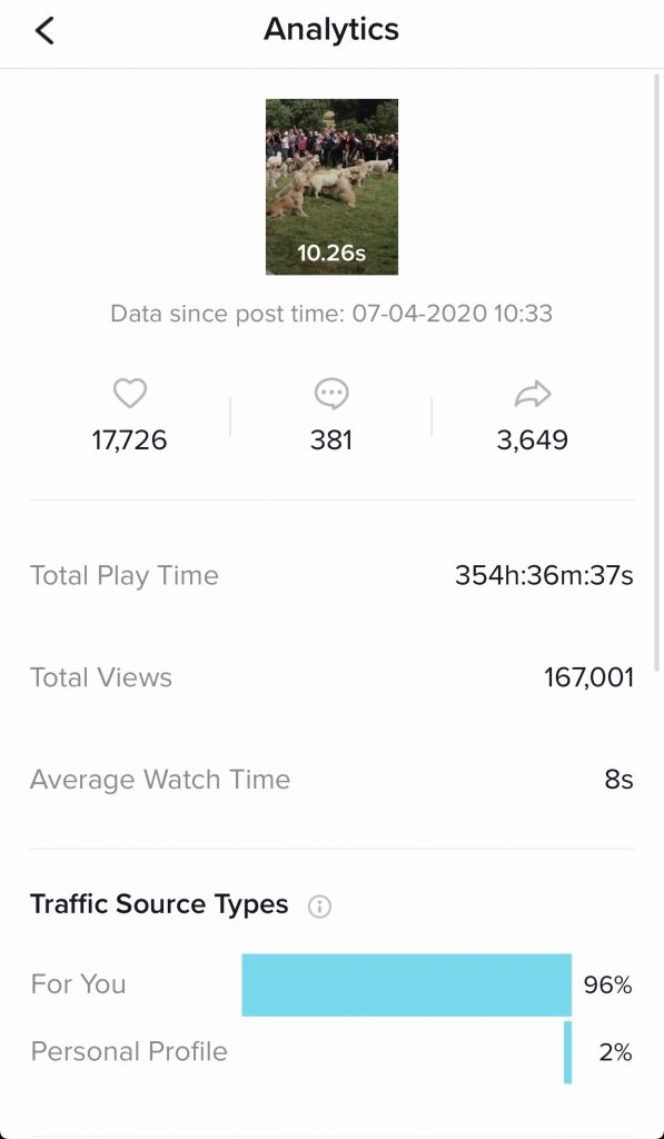 This is a mobile screengrab of TikTok's Analytics section on their app.